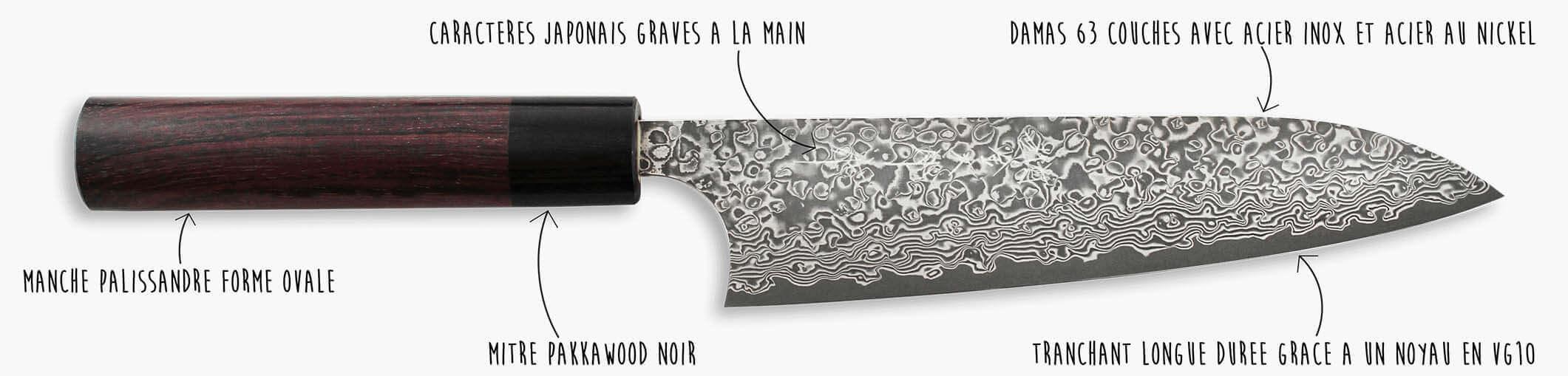 Schéma d'un couteau Yoshimi Kato