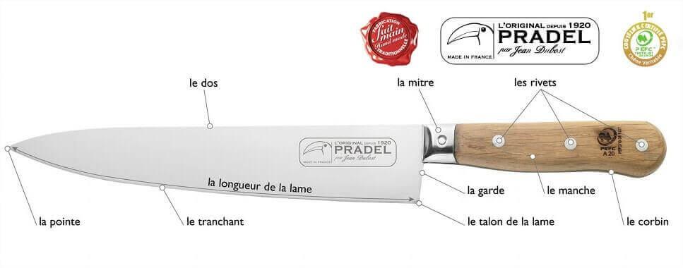 La forme complète d'un couteau Pradel