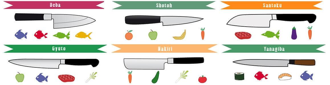 Toutes les formes de couteaux japonais !